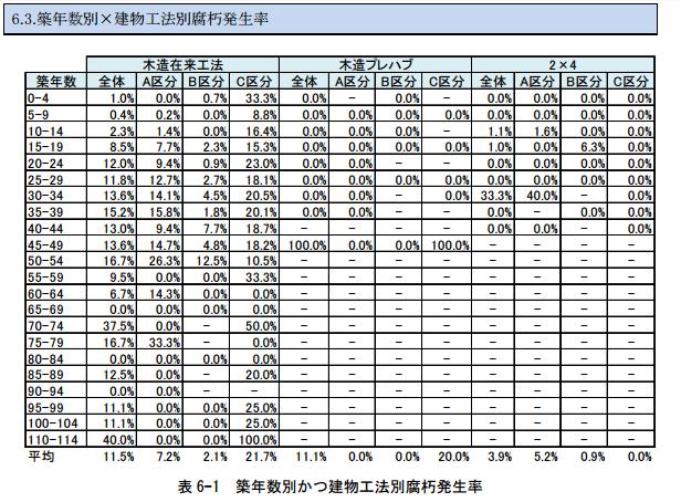 shiroarireport.pdf (1)