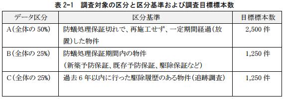 shiroarireport.pdf